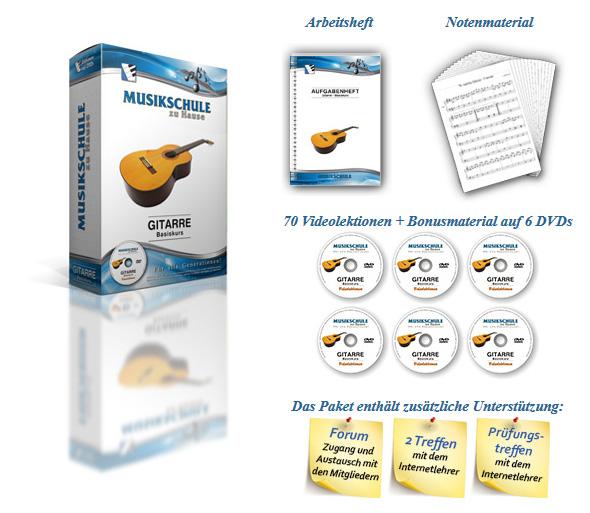 Gitarre lernen auf DVDs für Anfänger