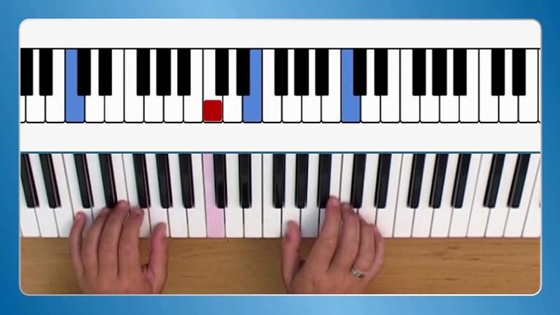 Klavier lernen spielen