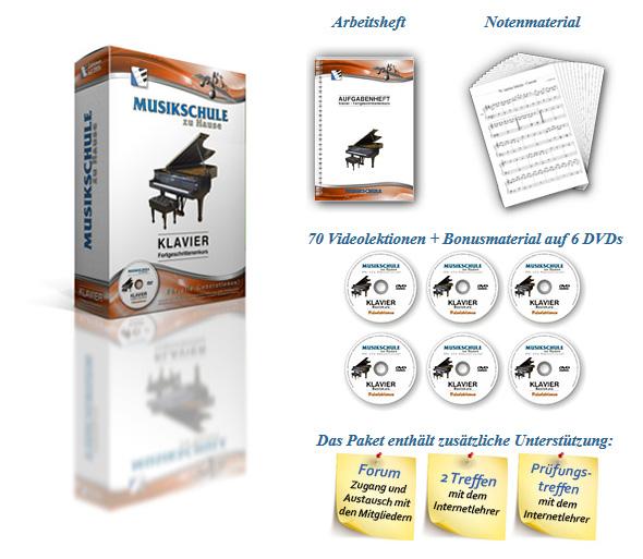 Klavier spielen auf DVDs zu Hause